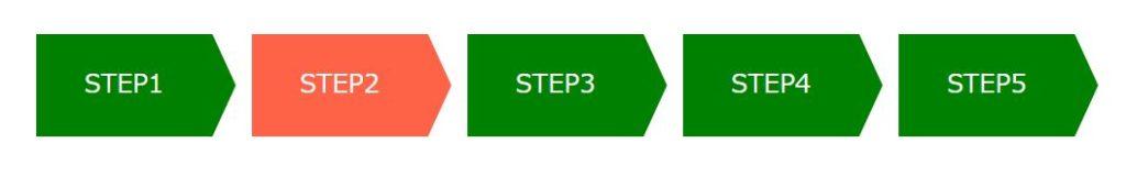 シンプルなステップ表示